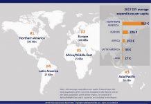 mercato mondiale del DIY nel 2017