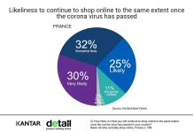 e-commerce francese