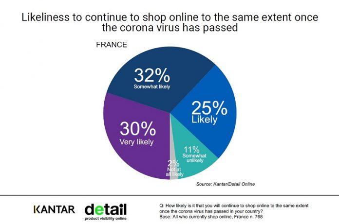 e-commerce francese