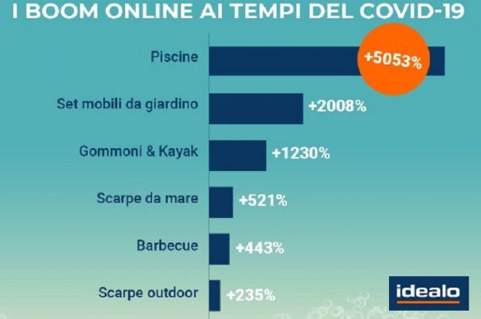 acquisti online di articoli outdoor