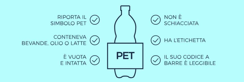 ecocompattatori per la raccolta delle bottiglie Pet